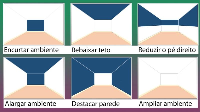26e1e5e3c Como as cores podem transformar um ambiente